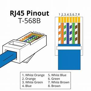 Standard Cat 5 Wiring Diagram