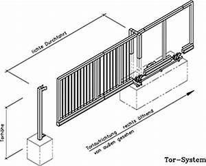 Einfahrtstor Selber Bauen : schiebetor komplettbausatz alu einfahrtstor hoftor tor mit ~ Lizthompson.info Haus und Dekorationen