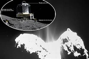 Rosetta mission makes history by successfully landing ...
