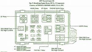 1997 Toyota Camry Ce Fuse Box Diagram  U2013 Auto Fuse Box Diagram