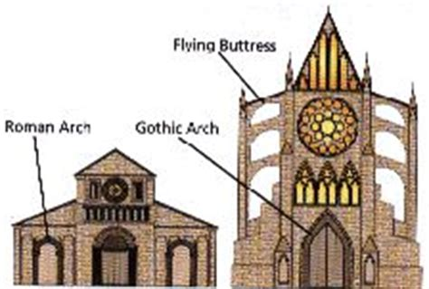 school projects middle ages  church  pinterest