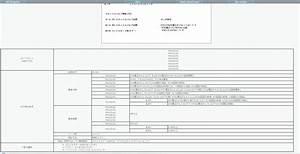 Estima Su  Vellfire Hybrid Ath20 Service