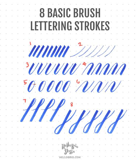 Intro To Brush Lettering Basic Strokes  Hello Brio