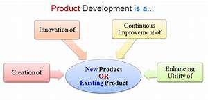 What Is Product Development  Meaning Definition Example