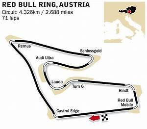 Red Bull Ring Circuit Diagram