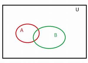 Basic Statistics Lecture  4  Intro To Probability And Venn