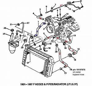 2000 chevy silverado cooling system diagram auto engine With the circuit can ne d vacuum diagram 1994 s10 blazer