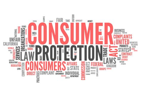customer bureau consumer protection in the banking sector racolb