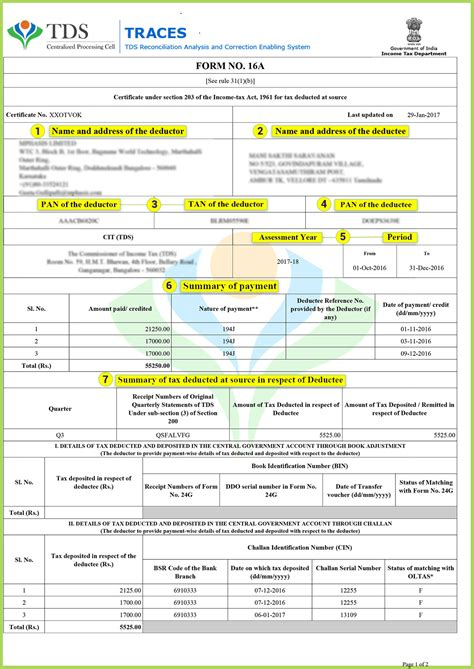 all you need to know about form 16a income tax return