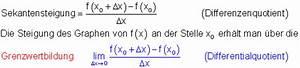 1 Ableitung Berechnen : sekantensteigung tangentensteigung und steigungsfunktion ~ Themetempest.com Abrechnung