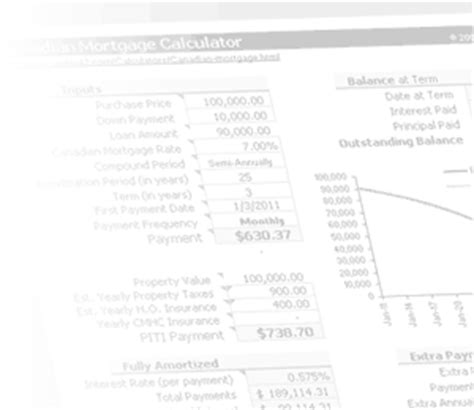 canadian mortgage calculator  excel