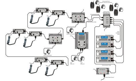 intercom wiring diagram somurich