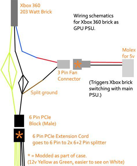 Shuttle Sar Rig Xbox Psu Aux Gpu Mod Ard