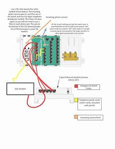 Centurylink Dsl Wiring Diagram