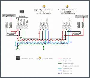 Legrand Configuration 4  Terminated Bus With Dual End