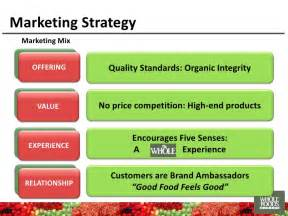 Food for New Product Marketing Strategy