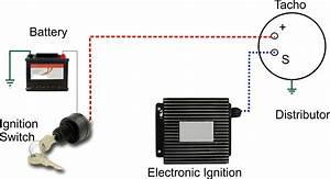 Tachometer Wiring