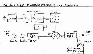 California Amplifier 31732 Downconverter