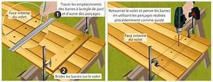 Comment Reparer Des Volets En Bois Abimes : fabriquer un volet battant en bois volet ~ Premium-room.com Idées de Décoration