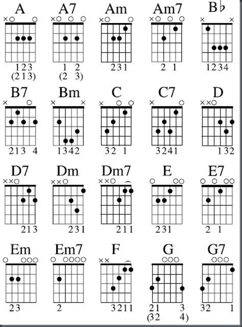 Mrs Pino Music Classes Guitar Study Guide Materials