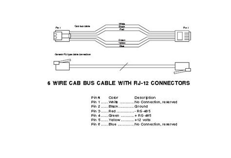 Rj 12 Wiring by Adding Power To The Nce Cab Welcome To The Nce