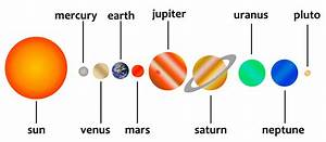 All the Planets of Solar System Clip Art (page 4) - Pics ...