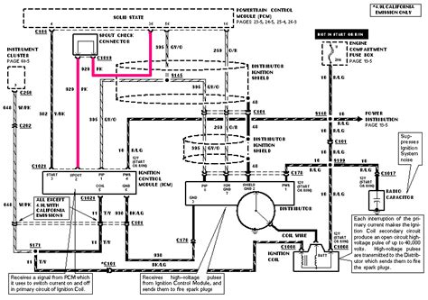 95 Explorer Wiring Diagram by I 95 Ford F150 And I Put A Lighting Mass Air Converion