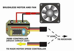 P68s Variable Speed Brushless Fan Controller Action
