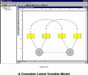 Pdf  Eqs   Structural Equations Program Manual