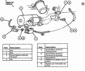 Starter Electrical Connection  I Have A 1997 Ford Taurus