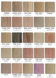Teak,Beech,Sapelle,Oak Veneered MDF Manufacturers China