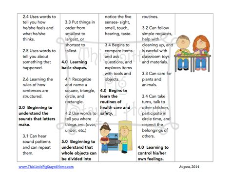 curriculum for ages 2 3 4 | 2curriculum3