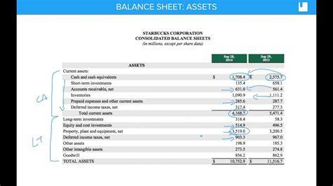 case study balance sheets  easy  starbucks