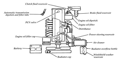 ford  cid    engine specs info