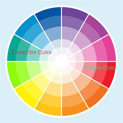 color wheel destinygodley blogspot com how to use color correctors green peach yellow