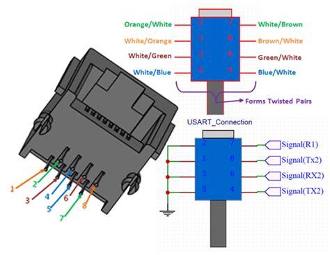 Pin Connector Pinout Diagrams