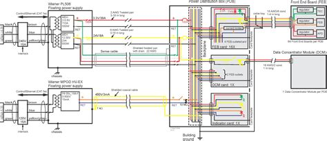 Electrical Panel Board Wiring Diagram Pdf Martinloper