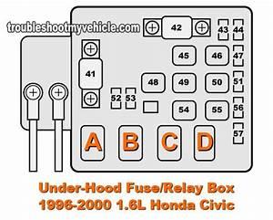 Fuse Box Diagram 96 Honda