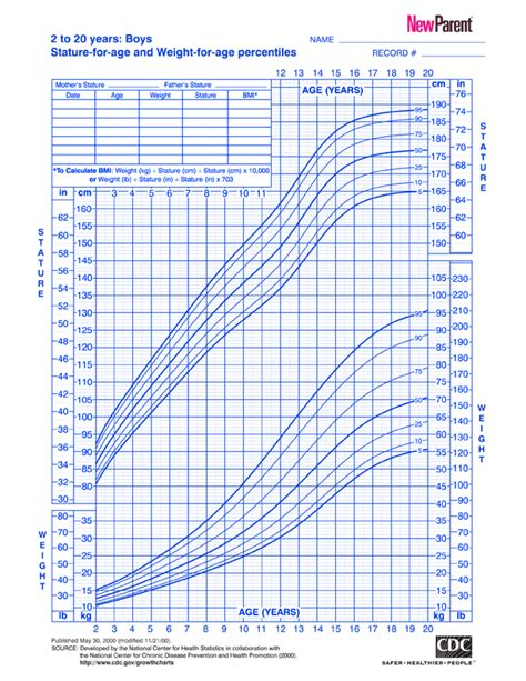 growth chart  boys    years  parent