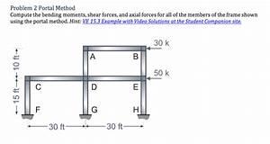 Solved  Problem 2 Portal Method Compute The Bending Moment