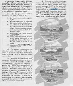 Burst On Target From The M60 Tank Manual