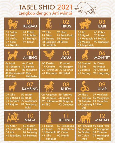 tabel shio  bergambar lengkap  arti mimpi hk sgp sdy