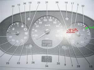 Voyant Tableau De Bord Clio 3 : voyant rouge clignote rapidement autos ~ Gottalentnigeria.com Avis de Voitures
