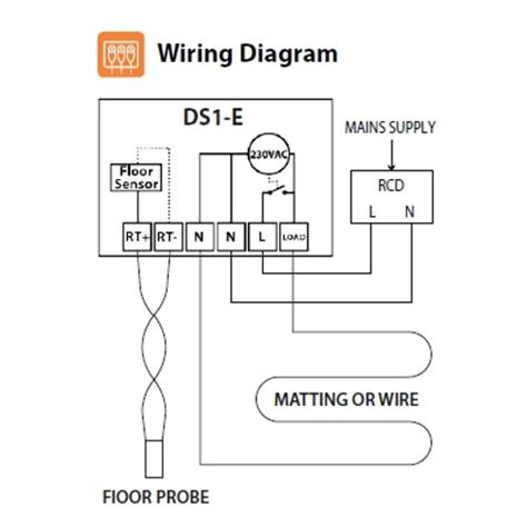 thermostat manual dial  underfloor heating systems