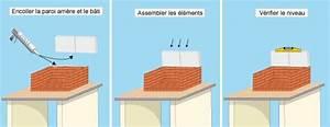 Construire Barbecue Beton Cellulaire : comment fabriquer une hotte de barbecue ooreka ~ Dailycaller-alerts.com Idées de Décoration