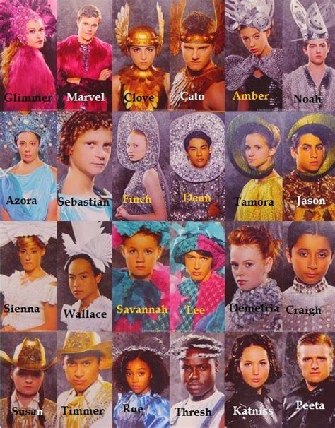 hunger characters list hunger games tributes in costume hunger games pinterest
