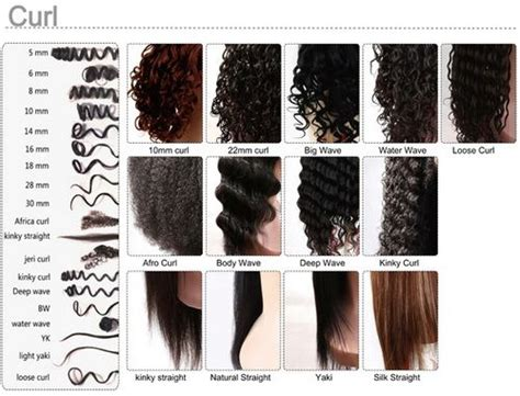 Different Types Of Hair by Different Textures Of Hair Hair Texture Chart