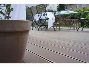 Wpc Terrassendielen Günstig : wpc terrassenbausatz set f r 60 qm wpc dielen zaun shop ~ Articles-book.com Haus und Dekorationen