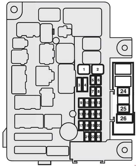 2006 Mitsubishi Fuse Box Diagram by Mitsubishi Outlander 2012 Present Fuse Box Diagram