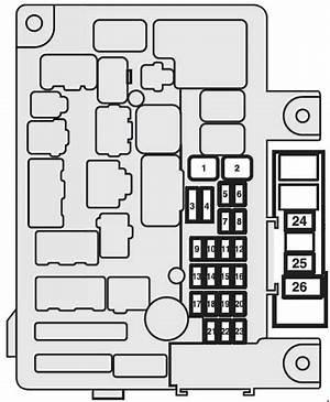 2005 Mitsubishi Outlander Fuse Box Diagram Wiring Diagram Console Console Associazionegenius It